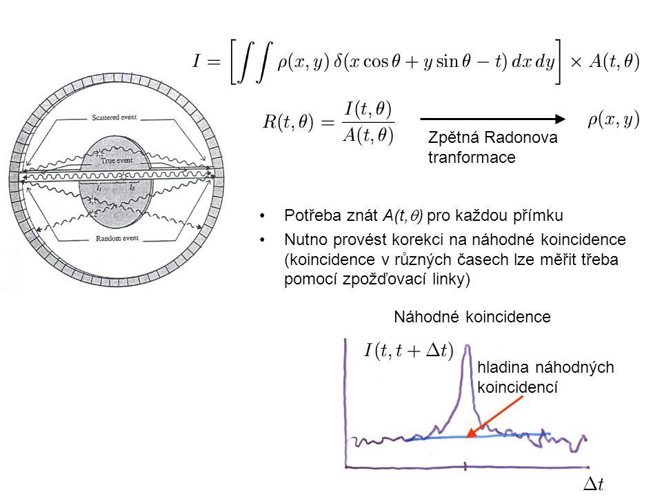 Potřeba znát A(t,  ) pro každou přímku Nutno provést korekci na náhodné koincidence (koincidence v různých časech lze měřit třeba pomocí zpožďovací l