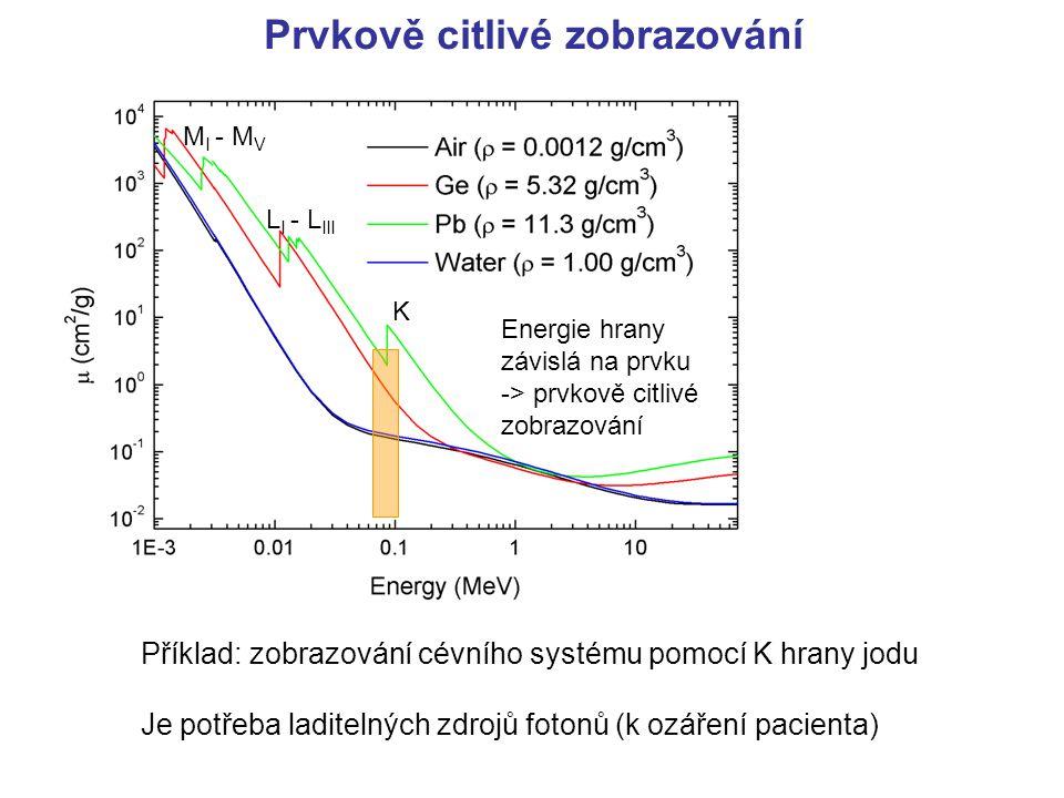 Prvkově citlivé zobrazování Příklad: zobrazování cévního systému pomocí K hrany jodu Je potřeba laditelných zdrojů fotonů (k ozáření pacienta) K L I -