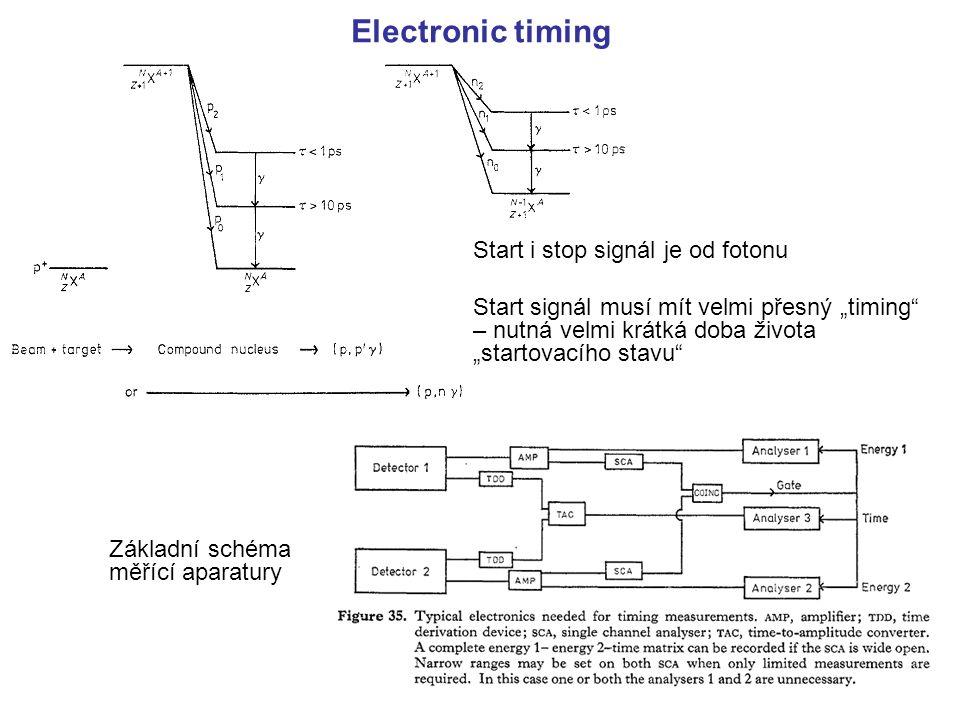 """Electronic timing Základní schéma měřící aparatury Start i stop signál je od fotonu Start signál musí mít velmi přesný """"timing"""" – nutná velmi krátká d"""