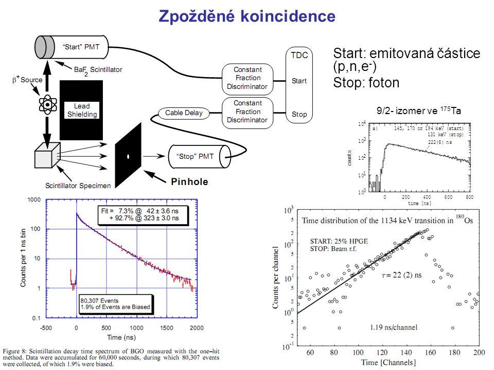 Zpožděné koincidence Start: emitovaná částice (p,n,e - ) Stop: foton 9/2- izomer ve 175 Ta