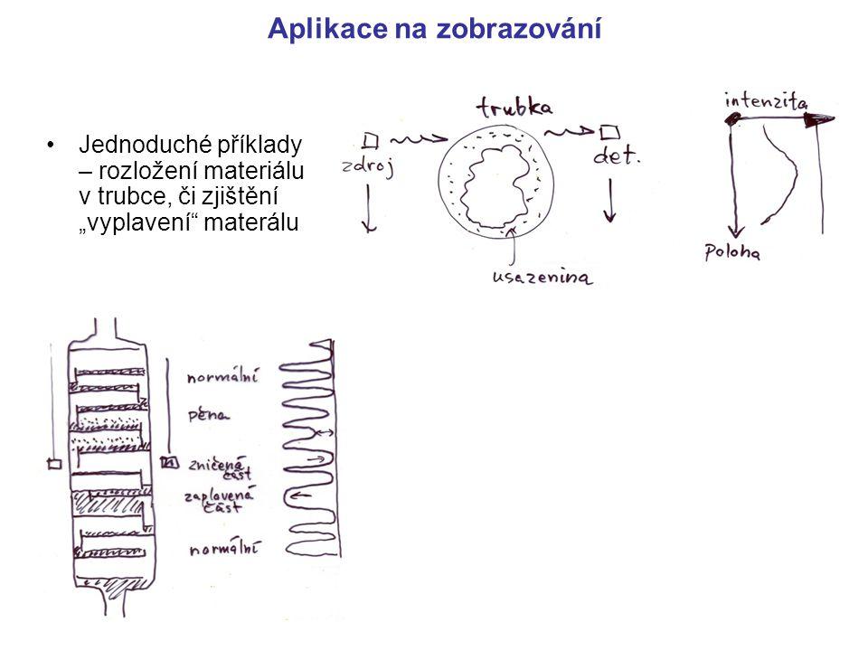 """Aplikace na zobrazování Jednoduché příklady – rozložení materiálu v trubce, či zjištění """"vyplavení"""" materálu"""