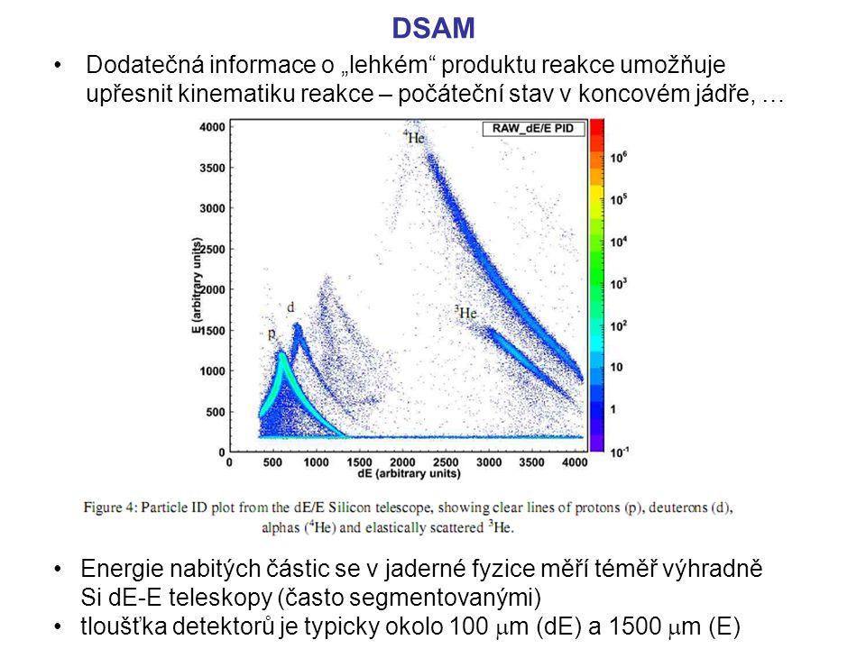 """Dodatečná informace o """"lehkém"""" produktu reakce umožňuje upřesnit kinematiku reakce – počáteční stav v koncovém jádře, … Energie nabitých částic se v j"""