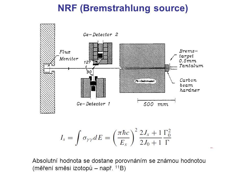 NRF (Bremstrahlung source) Absolutní hodnota se dostane porovnáním se známou hodnotou (měření směsi izotopů – např. 11 B)