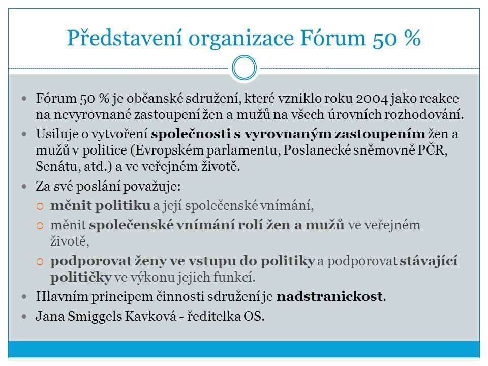 Představení organizace Fórum 50 % Fórum 50 % je občanské sdružení, které vzniklo roku 2004 jako reakce na nevyrovnané zastoupení žen a mužů na všech úrovních rozhodování.