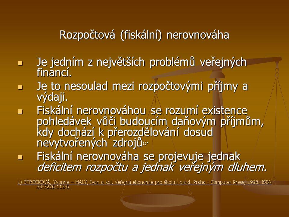Celkový rozpočtový deficit PříjmyVýdajeÚroky z veřejného dluhuCelkovýrozpočtovýdeficit REKTOŘÍK, Jaroslav a kol.