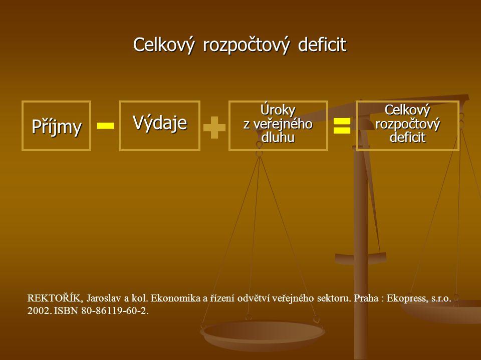Primární rozpočtový deficit PříjmyVýdajePrimárnírozpočtovýdeficit REKTOŘÍK, Jaroslav a kol.