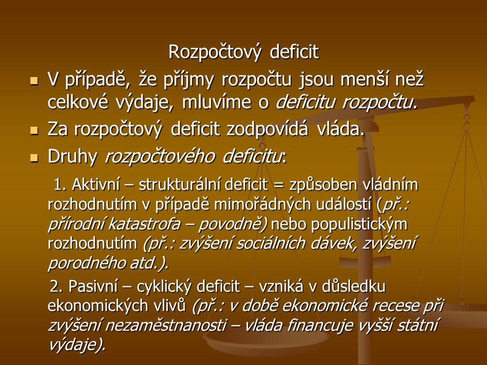 Krytí rozpočtového deficitu Využití státních finančních aktiv (př.: výnosy z privatizace – prodej státního majetku), tyto finanční prostředky by měly sloužit opět k obnově majetku státu (př.: obnova a rekonstrukce památek).