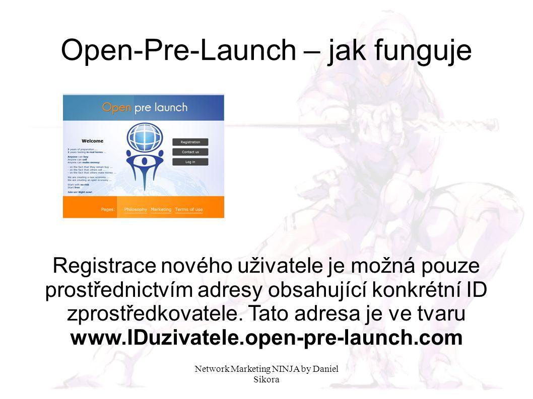 Network Marketing NINJA by Daniel Sikora Jak získat správnou adresu Jděte na www.open-pre- launch.com Klikněte na Log In Vyplňte uživatelské jméno (username) a heslo (password).