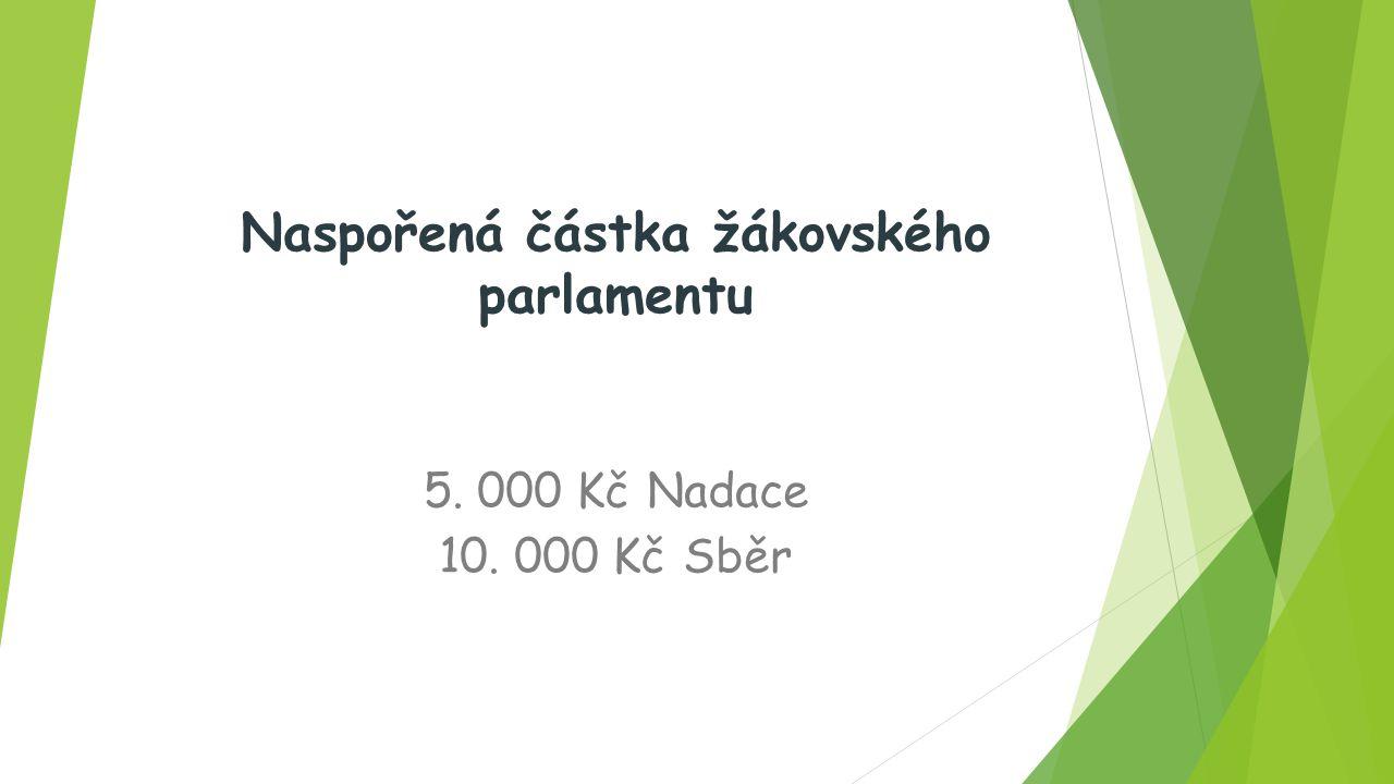 Naspořená částka žákovského parlamentu 5. 000 Kč Nadace 10. 000 Kč Sběr