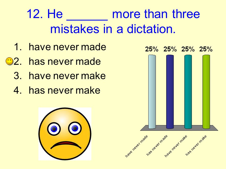 12. He ______ more than three mistakes in a dictation.