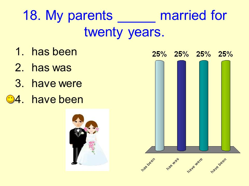18. My parents _____ married for twenty years. 1.has been 2.has was 3.have were 4.have been
