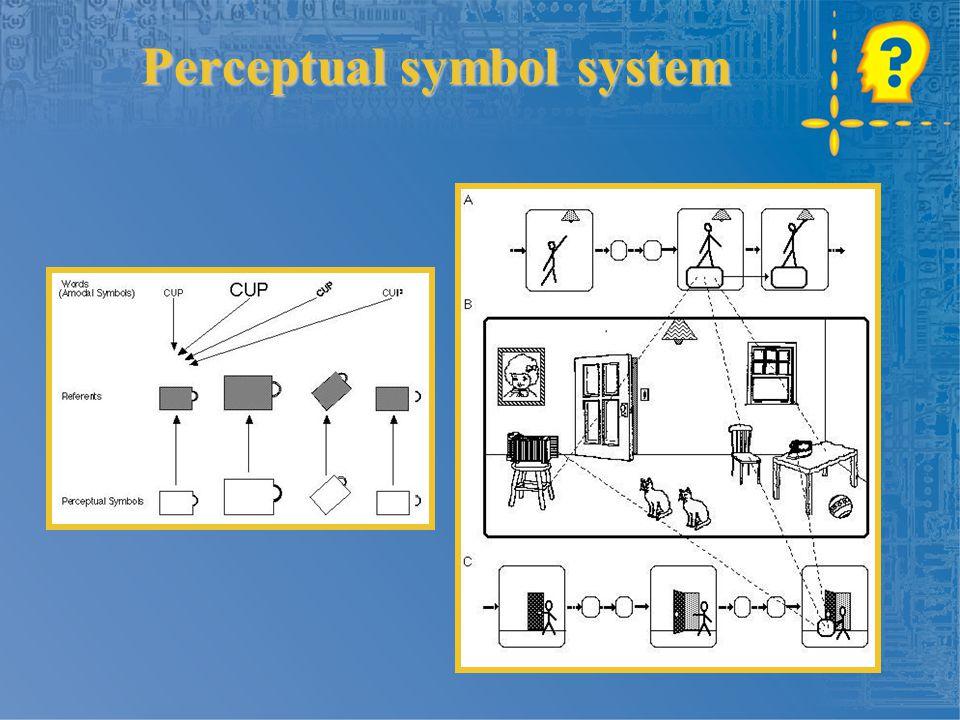 Perceptual symbol system