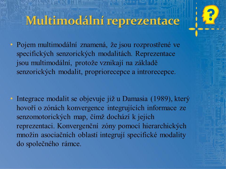 Pojem multimodální znamená, že jsou rozprostřené ve specifických senzorických modalitách. Reprezentace jsou multimodální, protože vznikají na základě