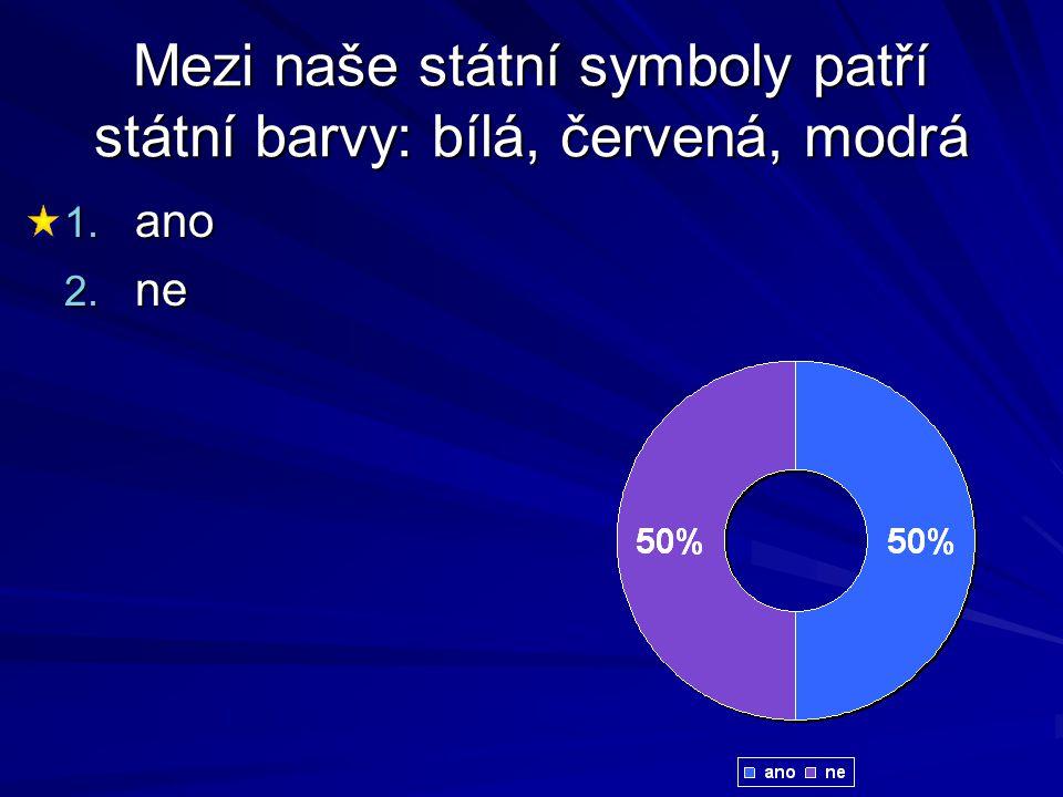 Mezi naše státní symboly patří státní barvy: bílá, červená, modrá 1. ano 2. ne