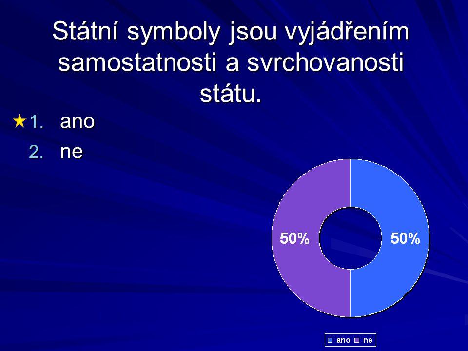 Státní symboly jsou vyjádřením samostatnosti a svrchovanosti státu. 1. ano 2. ne