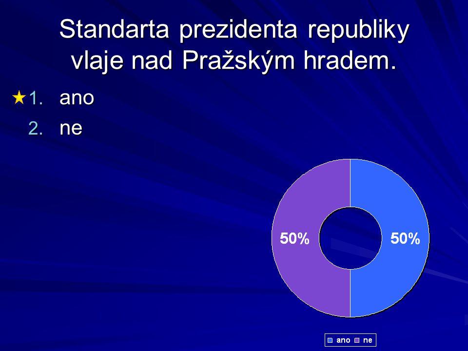 Standarta prezidenta republiky vlaje nad Pražským hradem. 1. ano 2. ne