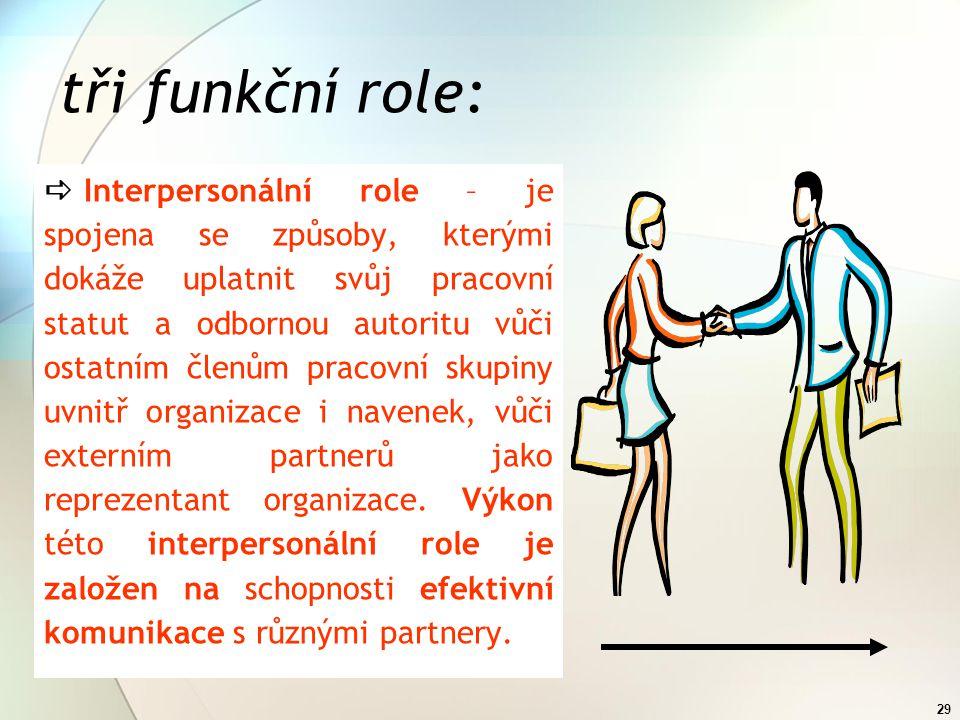 28 tři funkční role:  Informační role – vychází z principů práce s daty, které ve vazbě vzájemných relacích vytvářejí znalosti v podobě informací. Sc
