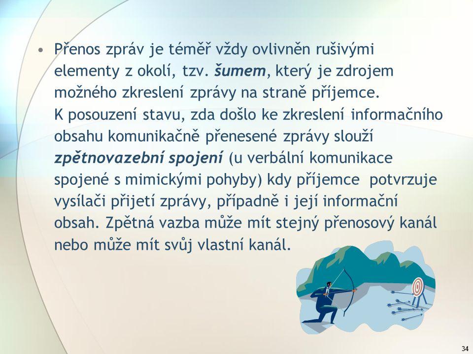 33 Schéma komunikačního procesu mezi dvěma subjekty Zdroj zprávy Adresát zprávy Komuniké zakódované v komunikačním jazyku Přenosový kanál Vysilač Přij