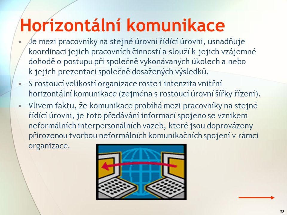 37 Vertikální komunikace zdola na horu  vystupuje v roli vysílače podřízený a toto komunikační spojení s nadřízením je vytvořeno k uskutečňování přen