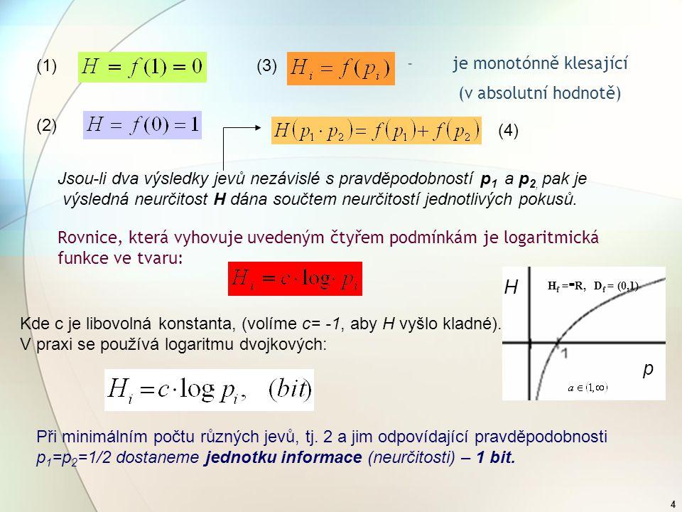 4 Rovnice, která vyhovuje uvedeným čtyřem podmínkám je logaritmická funkce ve tvaru: -je monotónně klesající (v absolutní hodnotě) Jsou-li dva výsledky jevů nezávislé s pravděpodobností p 1 a p 2, pak je výsledná neurčitost H dána součtem neurčitostí jednotlivých pokusů.