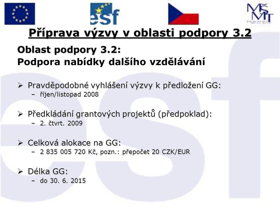 Příprava výzvy v oblasti podpory 3.2 Oblast podpory 3.2: Podpora nabídky dalšího vzdělávání  Pravděpodobné vyhlášení výzvy k předložení GG: –říjen/listopad 2008  Předkládání grantových projektů (předpoklad): –2.
