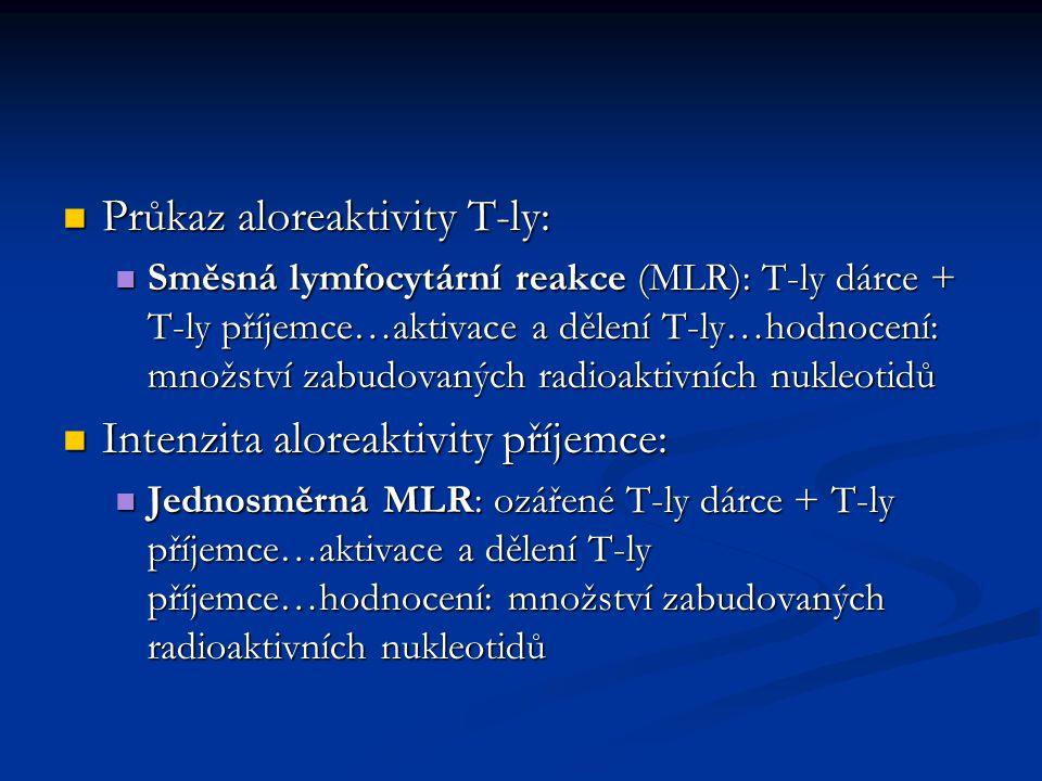 Průkaz aloreaktivity T-ly: Průkaz aloreaktivity T-ly: Směsná lymfocytární reakce (MLR): T-ly dárce + T-ly příjemce…aktivace a dělení T-ly…hodnocení: m