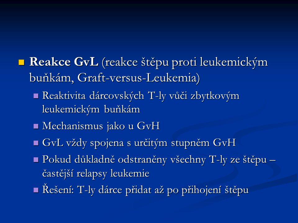Reakce GvL (reakce štěpu proti leukemickým buňkám, Graft-versus-Leukemia) Reakce GvL (reakce štěpu proti leukemickým buňkám, Graft-versus-Leukemia) Re