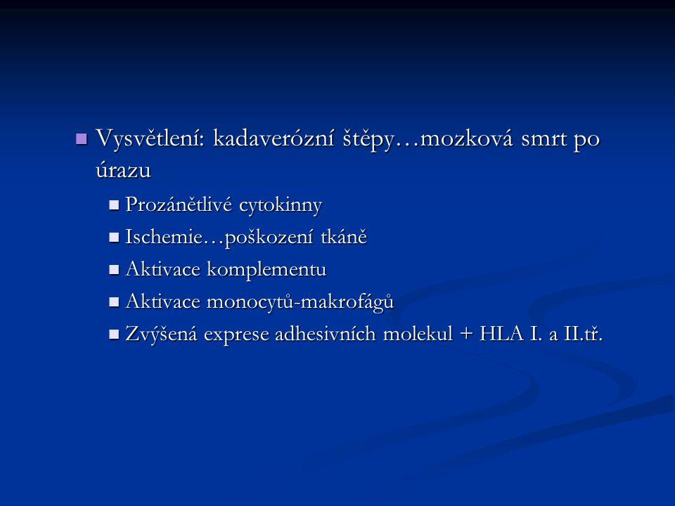 POTLAČENÍ REJEKCE A GvH Výběr geneticky blízkých dárců a příjemců Výběr geneticky blízkých dárců a příjemců Imunosupresivní léky – trvale Imunosupresivní léky – trvale Odstranění T-ly (GvH) Odstranění T-ly (GvH) Ideální situace – specifické stabilní tolerance vůči Ag štěpu Ideální situace – specifické stabilní tolerance vůči Ag štěpu Monoklonální Ab proti CD4, CD40L…nedostatek kostimulace indukuje toleranci Monoklonální Ab proti CD4, CD40L…nedostatek kostimulace indukuje toleranci