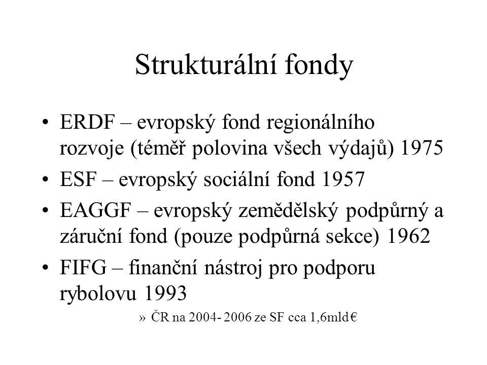 Strukturální fondy ERDF – evropský fond regionálního rozvoje (téměř polovina všech výdajů) 1975 ESF – evropský sociální fond 1957 EAGGF – evropský zemědělský podpůrný a záruční fond (pouze podpůrná sekce) 1962 FIFG – finanční nástroj pro podporu rybolovu 1993 »ČR na 2004- 2006 ze SF cca 1,6mld €