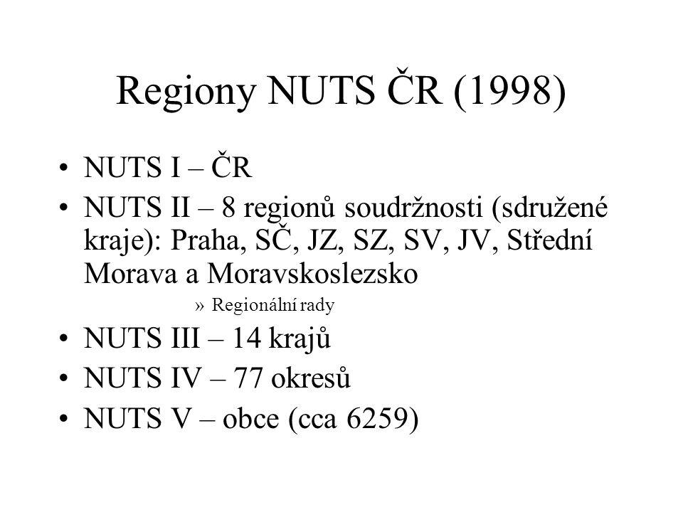 Regiony NUTS ČR (1998) NUTS I – ČR NUTS II – 8 regionů soudržnosti (sdružené kraje): Praha, SČ, JZ, SZ, SV, JV, Střední Morava a Moravskoslezsko »Regionální rady NUTS III – 14 krajů NUTS IV – 77 okresů NUTS V – obce (cca 6259)