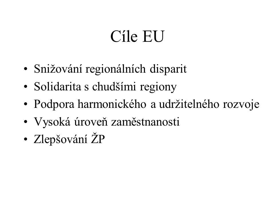 Cíle EU Snižování regionálních disparit Solidarita s chudšími regiony Podpora harmonického a udržitelného rozvoje Vysoká úroveň zaměstnanosti Zlepšování ŽP