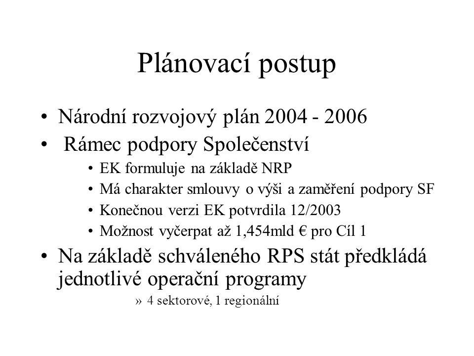 Plánovací postup Národní rozvojový plán 2004 - 2006 Rámec podpory Společenství EK formuluje na základě NRP Má charakter smlouvy o výši a zaměření podp