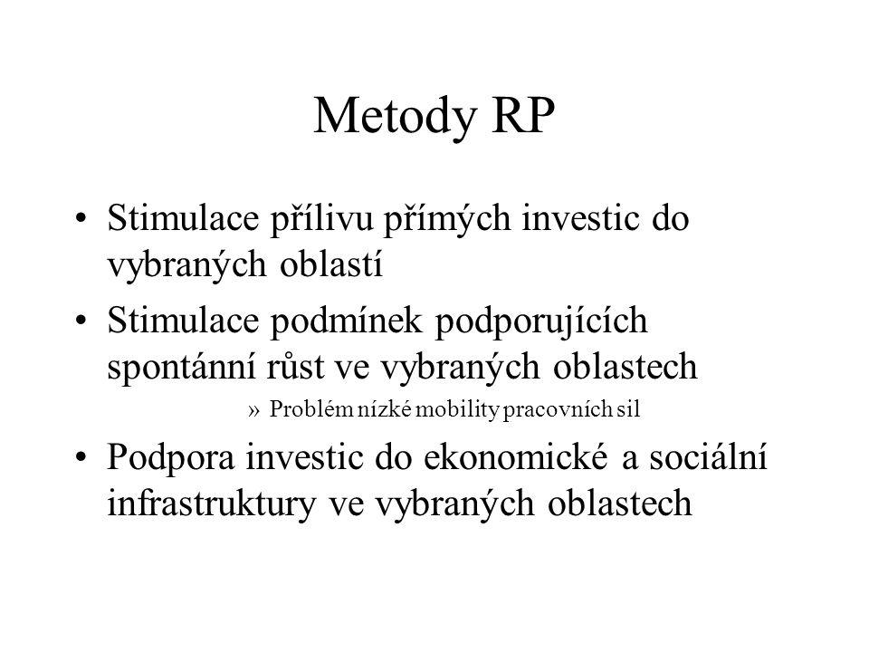 Metody RP Stimulace přílivu přímých investic do vybraných oblastí Stimulace podmínek podporujících spontánní růst ve vybraných oblastech »Problém nízké mobility pracovních sil Podpora investic do ekonomické a sociální infrastruktury ve vybraných oblastech