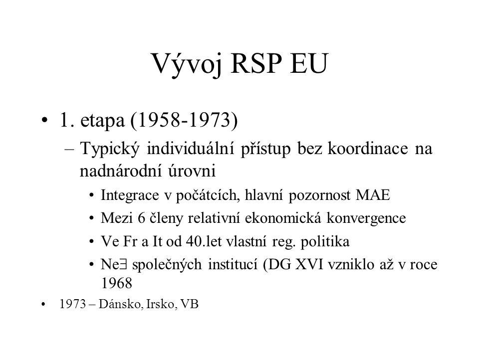 Vývoj RSP EU 1. etapa (1958-1973) –Typický individuální přístup bez koordinace na nadnárodní úrovni Integrace v počátcích, hlavní pozornost MAE Mezi 6