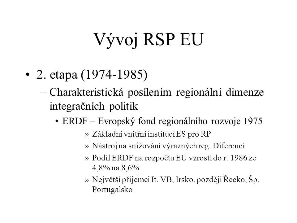 Vývoj RSP EU 2. etapa (1974-1985) –Charakteristická posílením regionální dimenze integračních politik ERDF – Evropský fond regionálního rozvoje 1975 »
