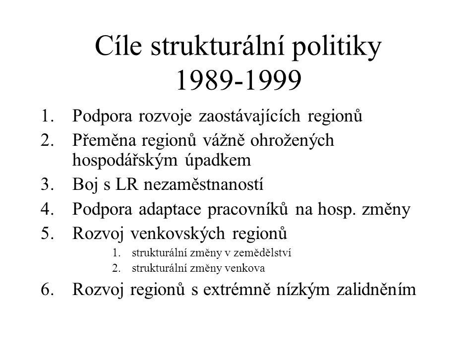Cíle strukturální politiky 1989-1999 1.Podpora rozvoje zaostávajících regionů 2.Přeměna regionů vážně ohrožených hospodářským úpadkem 3.Boj s LR nezaměstnaností 4.Podpora adaptace pracovníků na hosp.
