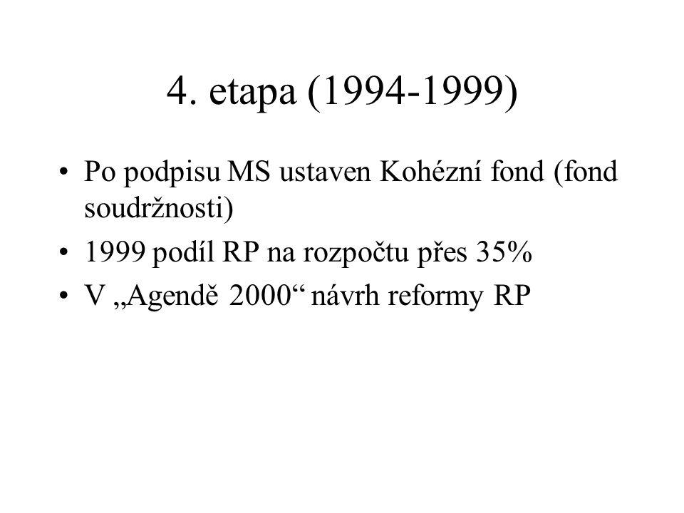 """4. etapa (1994-1999) Po podpisu MS ustaven Kohézní fond (fond soudržnosti) 1999 podíl RP na rozpočtu přes 35% V """"Agendě 2000"""" návrh reformy RP"""