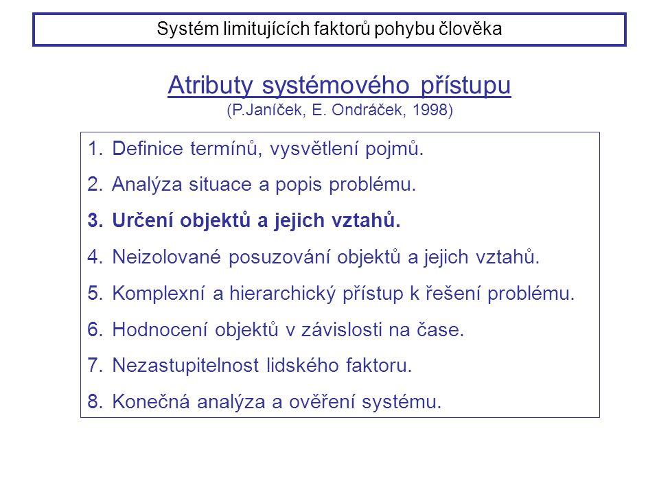 1.Definice termínů, vysvětlení pojmů. 2.Analýza situace a popis problému.