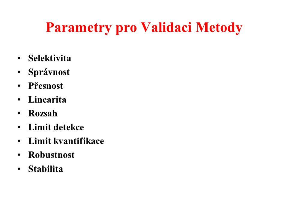 Parametry pro Validaci Metody Selektivita Správnost Přesnost Linearita Rozsah Limit detekce Limit kvantifikace Robustnost Stabilita