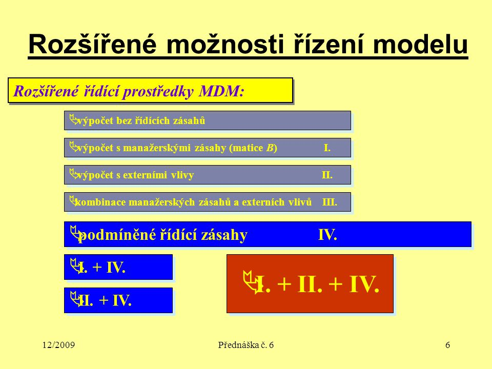 12/2009Přednáška č. 66 Rozšířené možnosti řízení modelu Rozšířené řídící prostředky MDM:  výpočet s manažerskými zásahy (matice B) I.  výpočet s ext