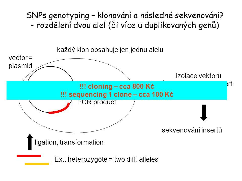 SNPs genotyping – klonování a následné sekvenování? - rozdělení dvou alel (či více u duplikovaných genů) každý klon obsahuje jen jednu alelu vector =