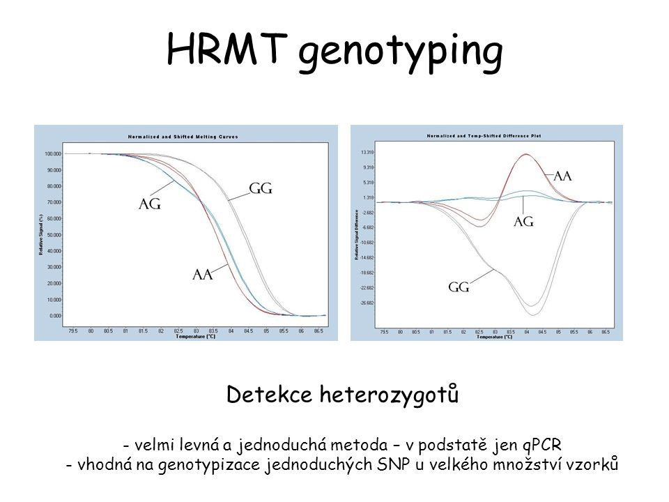 HRMT genotyping Detekce heterozygotů - velmi levná a jednoduchá metoda – v podstatě jen qPCR - vhodná na genotypizace jednoduchých SNP u velkého množs