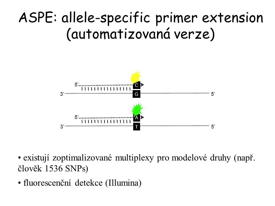 ASPE: allele-specific primer extension (automatizovaná verze) existují zoptimalizované multiplexy pro modelové druhy (např. člověk 1536 SNPs) fluoresc