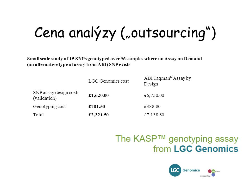 "Cena analýzy (""outsourcing"") LGC Genomics cost ABI Taqman ® Assay by Design SNP assay design costs (validation) £1,620.00 £6,750.00 Genotyping cost£70"