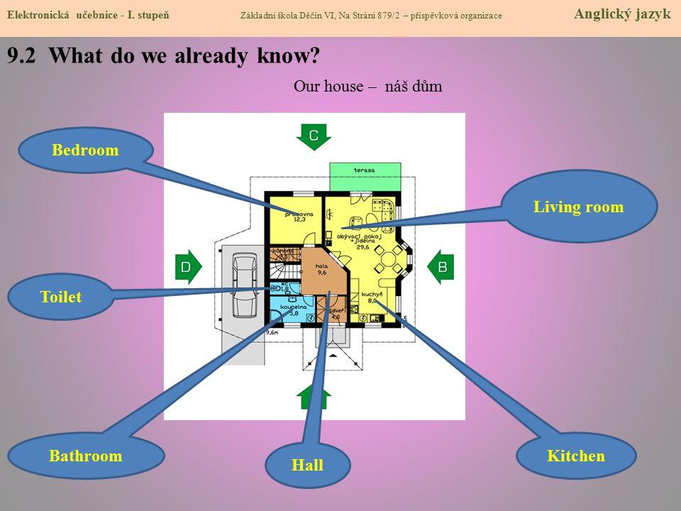 9.2 What do we already know.Elektronická učebnice - I.