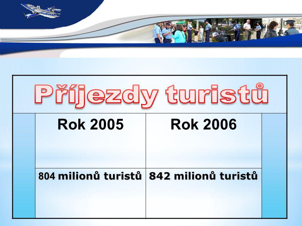 Rok 2005Rok 2006 804 milionů turistů 842 milionů turistů