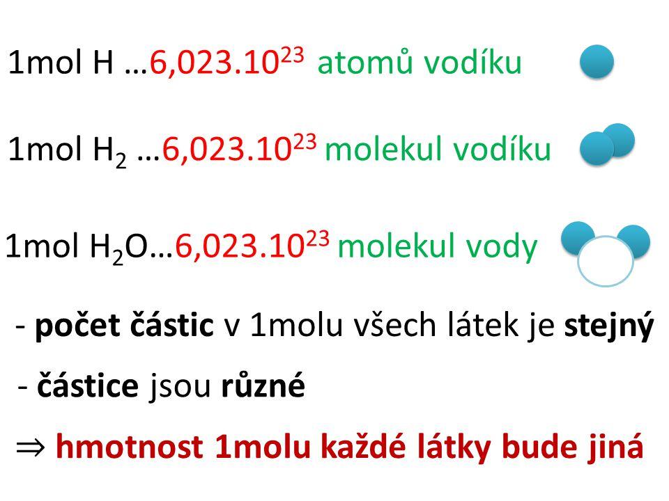 1mol H …6,023.10 23 atomů vodíku 1mol H 2 …6,023.10 23 molekul vodíku 1mol H 2 O…6,023.10 23 molekul vody - počet částic v 1molu všech látek je stejný - částice jsou různé ⇒ hmotnost 1molu každé látky bude jiná