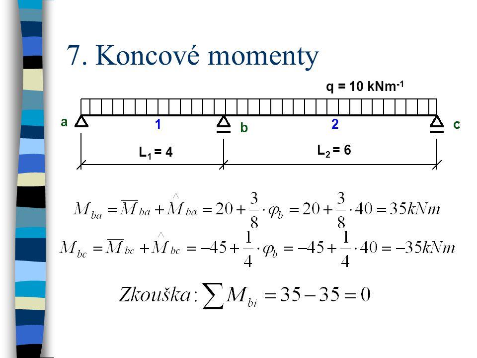 7. Koncové momenty q = 10 kNm -1 a b c L 1 = 4 L 2 = 6 12