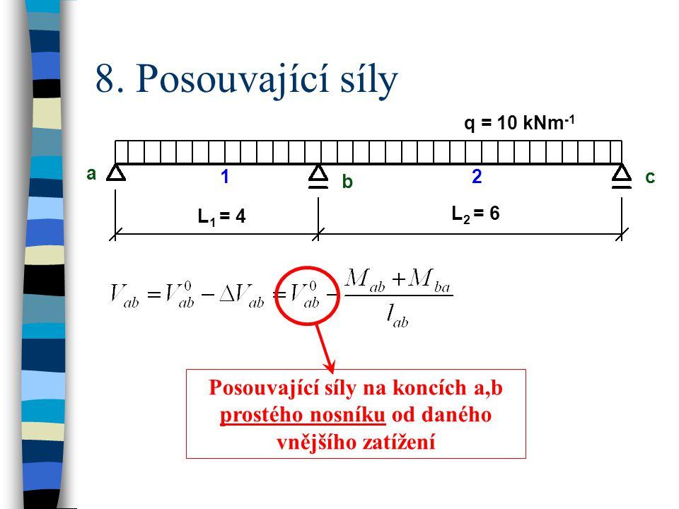 8. Posouvající síly q = 10 kNm -1 a b c L 1 = 4 L 2 = 6 12 Posouvající síly na koncích a,b prostého nosníku od daného vnějšího zatížení
