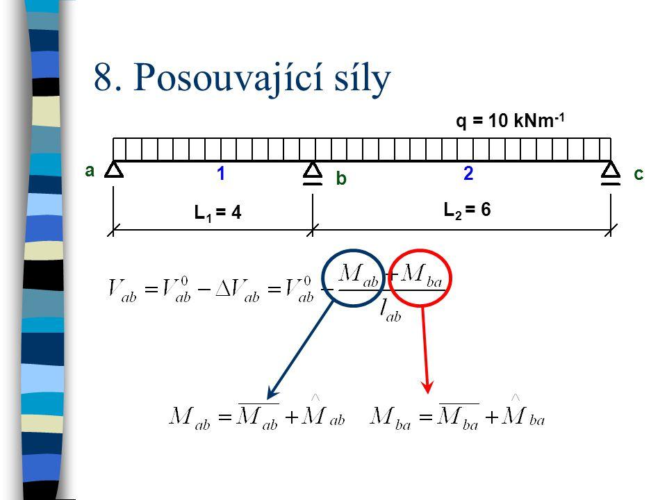 8. Posouvající síly q = 10 kNm -1 a b c L 1 = 4 L 2 = 6 12